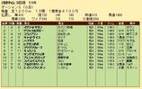 第27S:03月2週 オーシャンS 成績