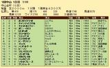 第29S:01月1週 中山金杯 成績