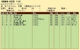 第28S:05月3週 仏2000ギニー 成績