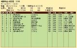 第23S:09月5週 オールカマー 成績