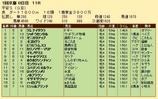 第31S:01月4週 平安S 成績
