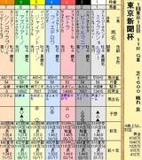 第18S:02月1週 東京新聞杯