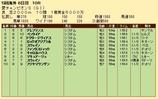 第24S:09月1週 愛チャンピオンS 成績