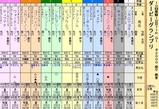 第23S:09月3週 ダービーグランプリ