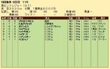 第34S:09月2週 英セントレジャー 成績