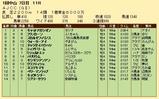 第26S:01月4週 AJCC 成績