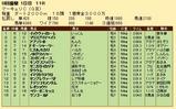 第32S:07月3週 マーキュリC 成績