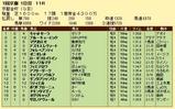 第17S:01月1週 京都金杯 成績