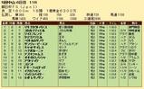 第32S:12月4週 朝日杯FS 成績