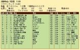 第27S:03月4週 フラワーカップ 成績