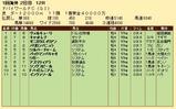 第32S:03月5週 ドバイWC 成績
