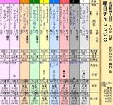 第35S:09月3週 朝日CC