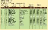 第34S:03月2週 オーシャンS 成績