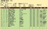 第23S:01月4週 平安S 成績