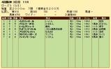 第22S:09月4週 ローズS 成績
