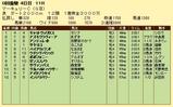 第18S:07月4週 マーキュリーC 成績