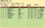 第22S:09月5週 オールカマー 成績