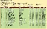 第27S:06月2週 北海道SC 成績