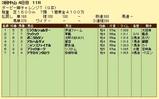 第18S:04月1週 ダービー卿チャレンジトロフィー 成績