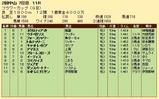 第25S:03月4週 フラワーカップ 成績