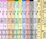 第23S:03月5週 ドバイGS