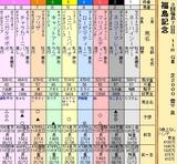 第31S:11月3週 福島記念