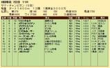 第27S:08月2週 サマーチャンピオン 成績