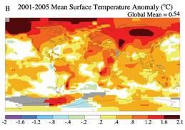sea-suraface warming