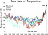 1000years temperature
