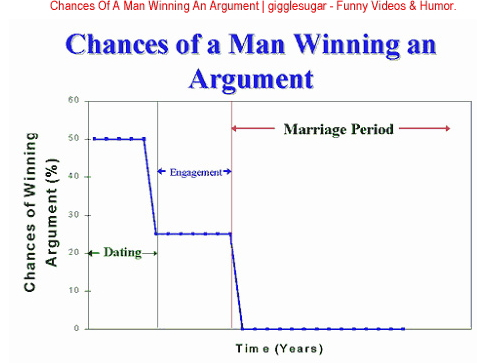 男性の勝率